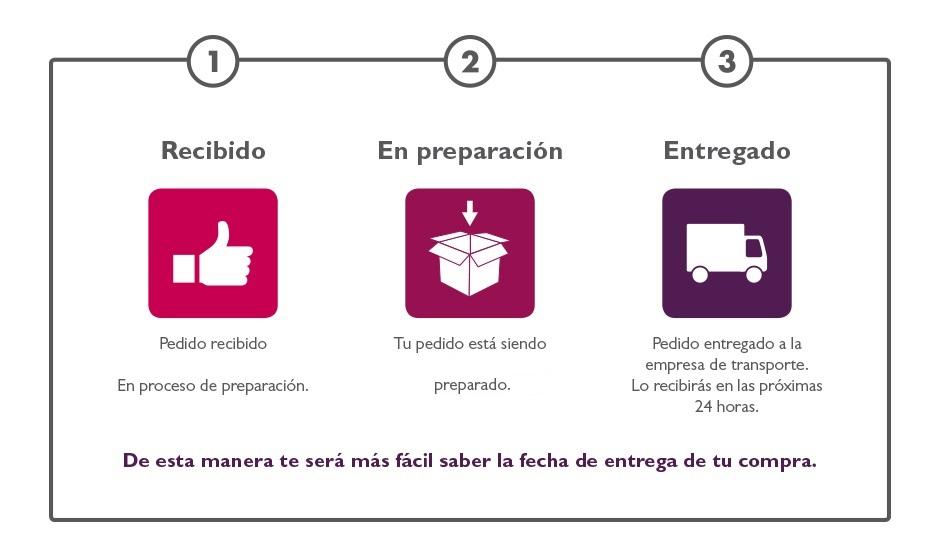 proceso de compra_1.jpg